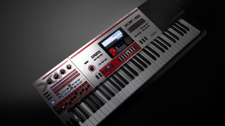Digital Synthesizers